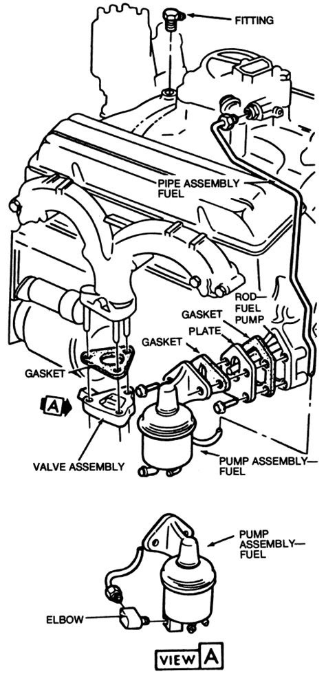 | Repair Guides | Fuel System | Mechanical Fuel Pump