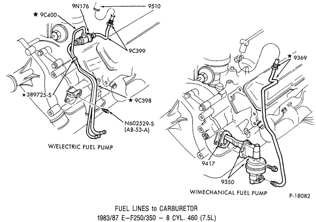460 Fuel Systems Gary S Garagemahal The Bullnose Bible