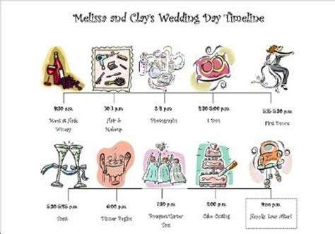 Day of schedule for 5pm weddings?   Weddings, Planning