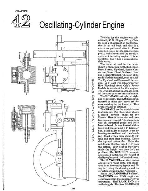 Model Oscillating Steam Engine Plans