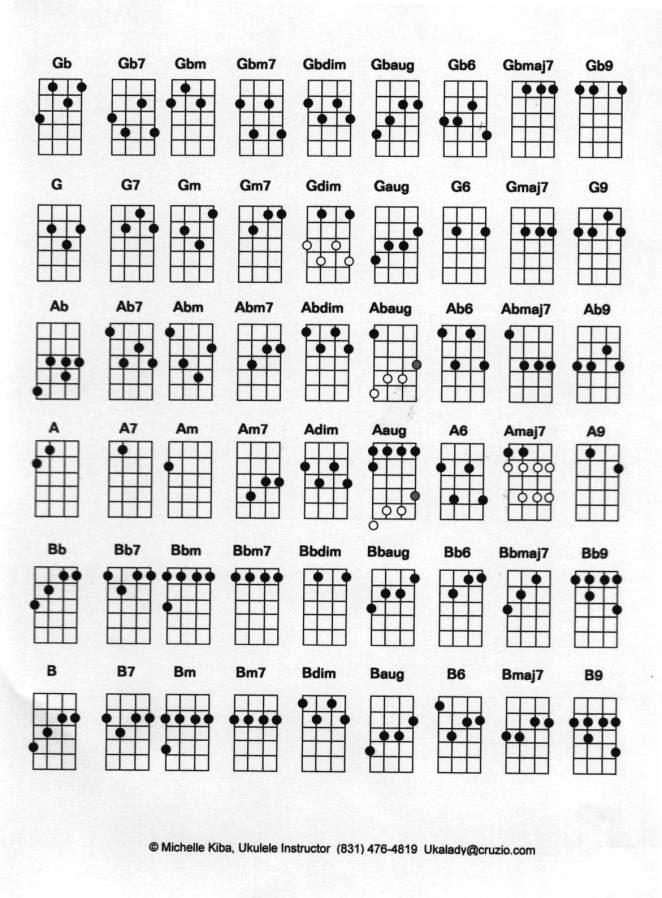 indonesia ukulele community]:. Kaskus The Largest Indonesian