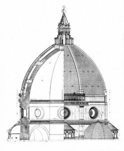 Sección de la cúpula de la Catedral de Florencia. Brunelleschi