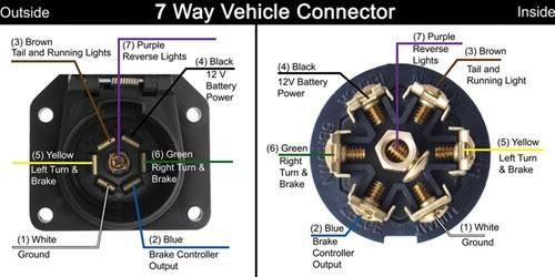 Trailer Wiring Diagrams   etrailer.com
