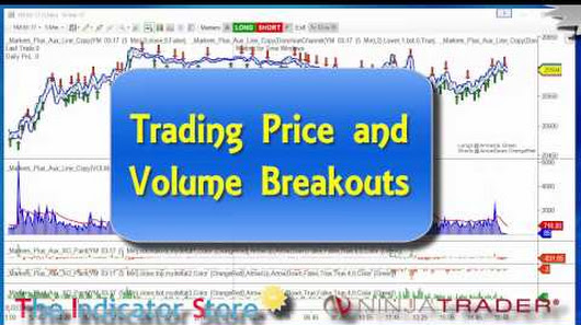 On this video we learn a trade setup where we trade Price breakouts ( when pr...