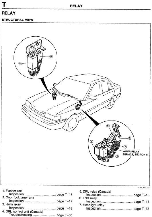 Mazda 323 Astina Fuse Box Diagram