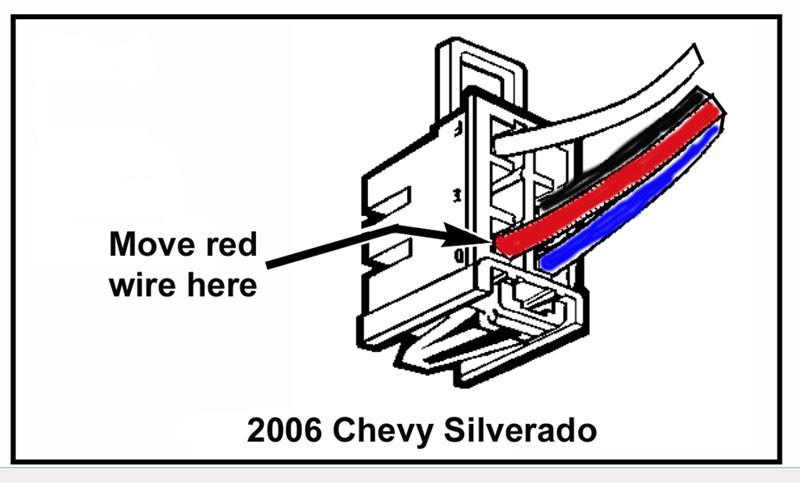 Diagram 2005 Silverado Brake Controle Harness Wiring Diagram Full Version Hd Quality Wiring Diagram Sguidemn Primacasa Immobiliare It