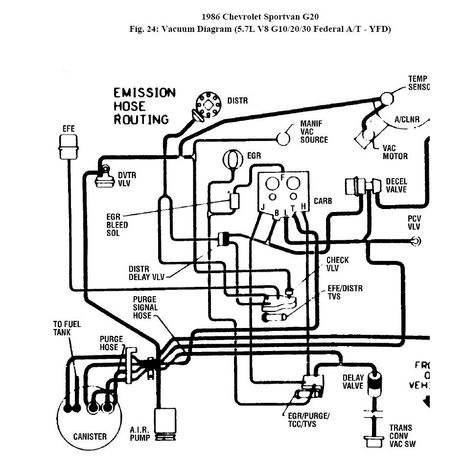 Wiring Diagram: 31 Vacuum Hose Routing Diagram Chevy