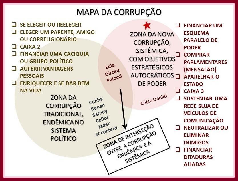 mapa-da-corrupcao-dagobah