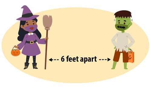 illustration of two children in costumes with arrow between them and words 6 feet apart