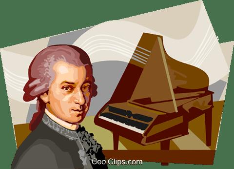 ヴォルフガングはモーツァルトのアマデウス ロイヤリティ無料ベクター