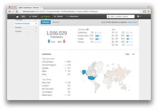Twtrland launches a new version of its powerful social data toolset, this time aimed at businesses