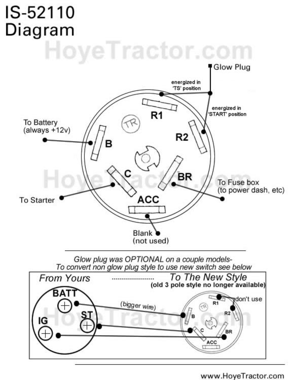 Universal Ignition Switch Wiring : universal, ignition, switch, wiring, Diesel, Ignition, Switch, Wiring, Diagram