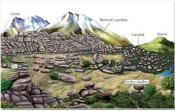 Resultado de imagen de relieve Iberia silicea foto