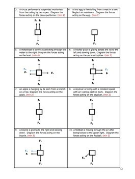 31 [PDF] WORKSHEET 2 DRAWING FORCE DIAGRAMS PRINTABLE ...