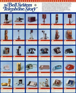 A visual history of telephones from 1876 to 1976