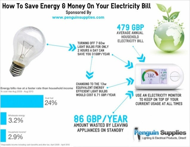 Average Power Bill For 1 Bedroom Apartment - Bedroom Decor