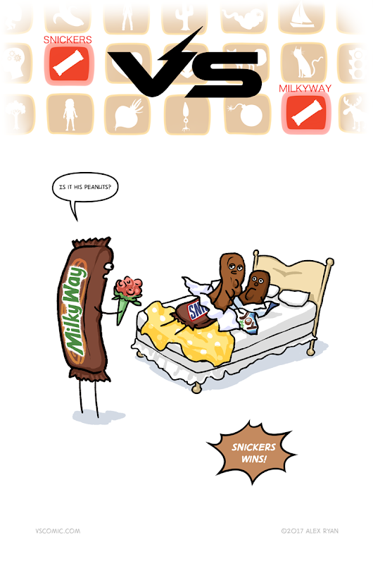 snickers vs milkyway