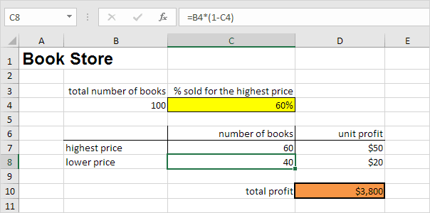 Excel What-If Analysis Example