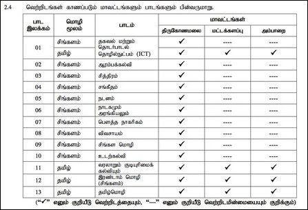 Tamil advertisement for 'Open Competitive' Examination of 'Sri Lanka' Teachers Service