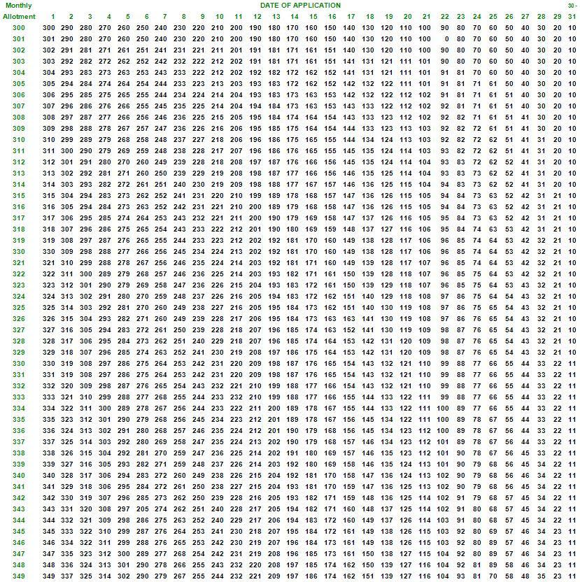 63 Multiplication Table 44