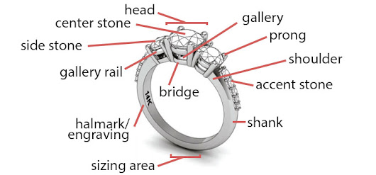 How to Choose an Engagement Ring Setting - Prosumer Diamonds