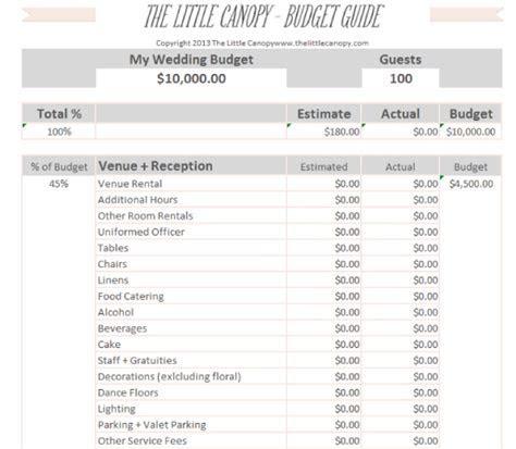 Perak Wedding Expo: DIY Wedding Budget Calculator