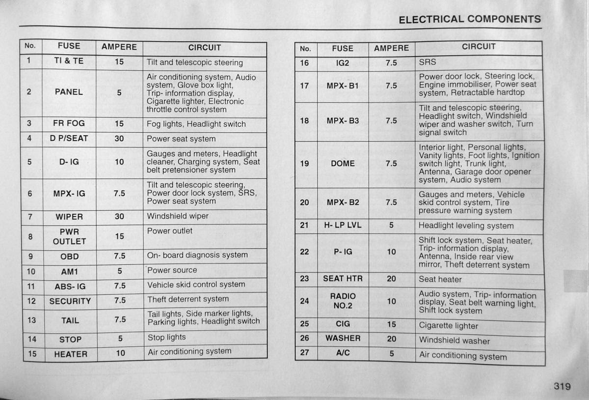 Ls430 Fuse Diagram Settings Wiring Diagram Chase Tabs A Chase Tabs A Syrhortaleza Es