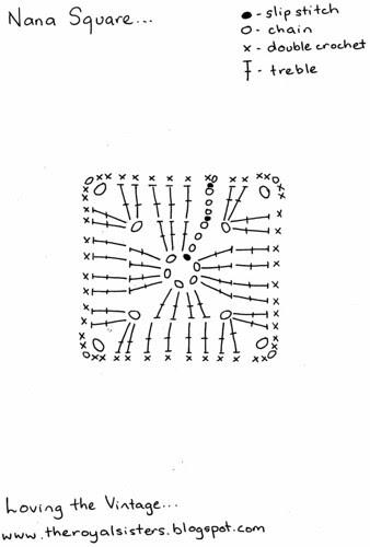 Nana Square diagram instructions