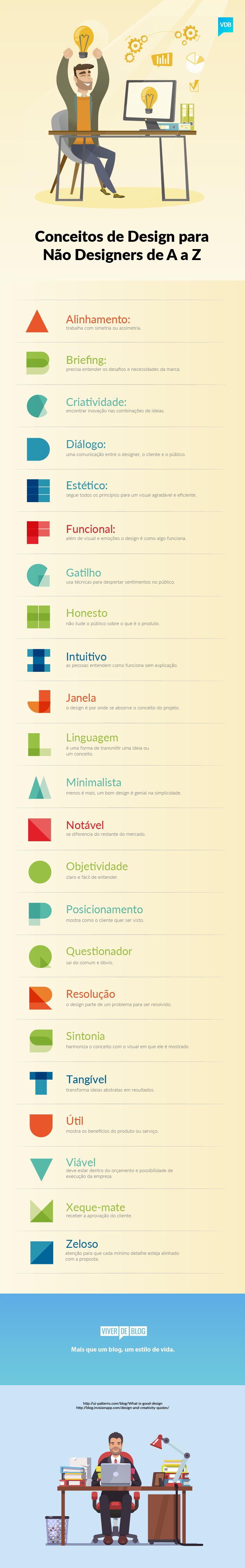 Infográfico Conceitos de Design