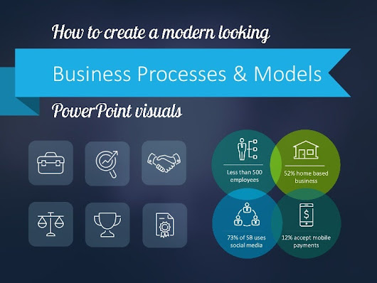 Business Processes & Models Illustrated in PowerPoint