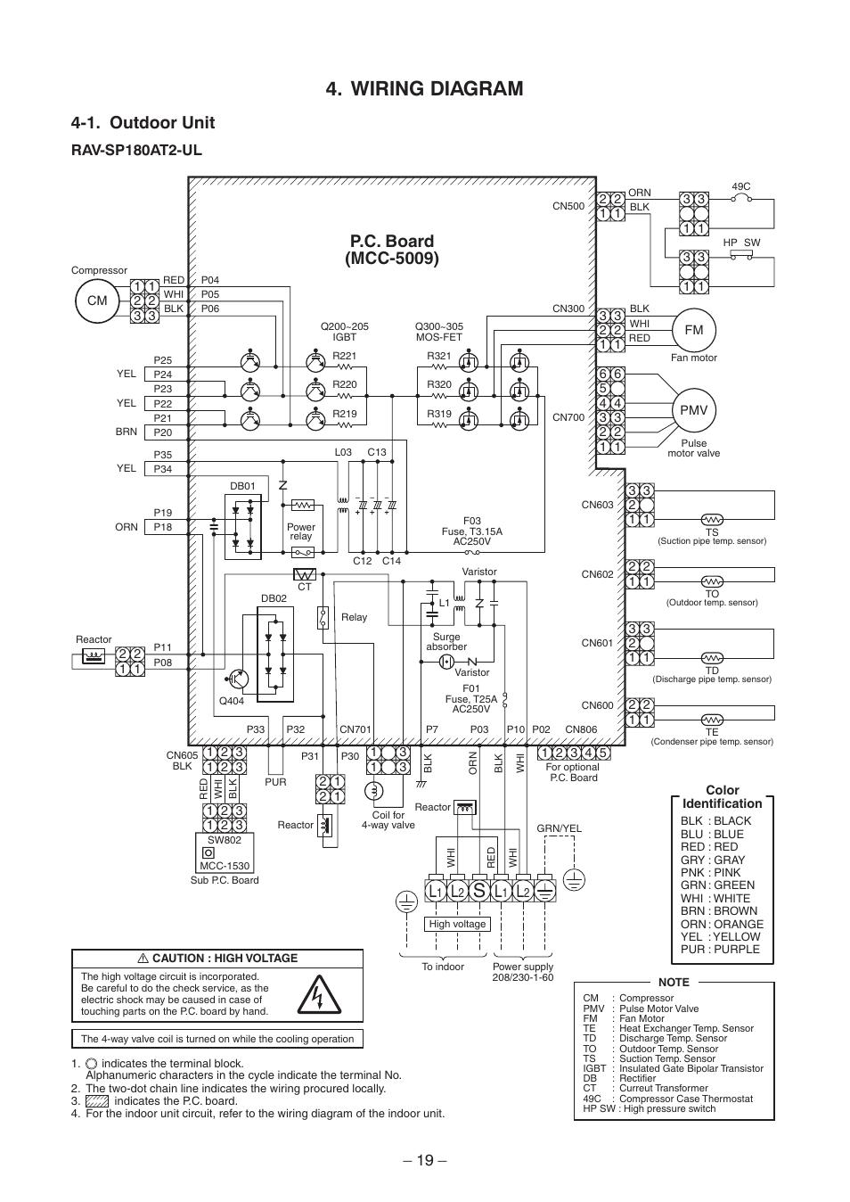 Toshiba Crt Tv Circuit Diagram