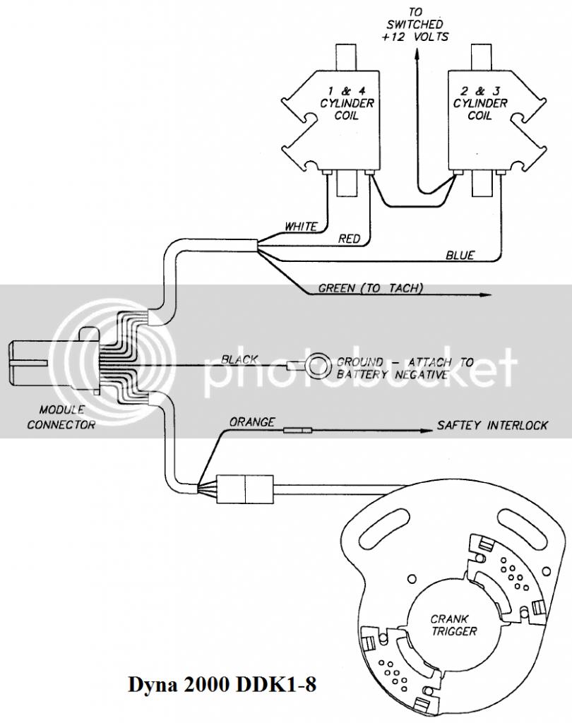 Diagram For A Dyna 2000 Wiring Diagram Full Version Hd Quality Wiring Diagram Mtswiring Villaroveri It