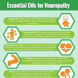 10 Natural Home Remedies for Neuropathy | Essentials, Oil and Remedies