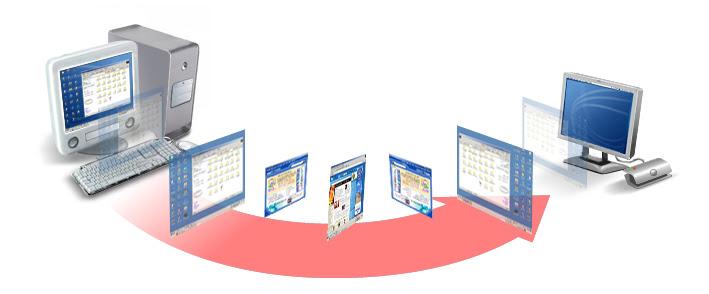 Image result for remote desktop