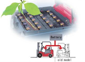 柴油堆高機、電動堆高機、二手堆高機、中古堆高機