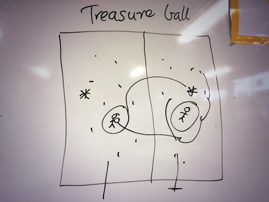 How to play treasure ball? @PE4learning #physed #peblog