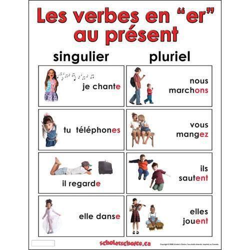 Czasowniki pierwszej grupy - gramatyka 4 - Francuski przy kawie