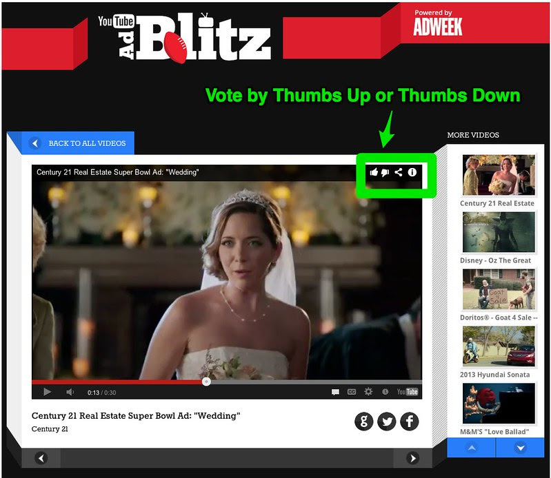 How to Vote in the Super Bowl 2013 | Adweek #Adblitz | Thumbs Up or Thumbs Down