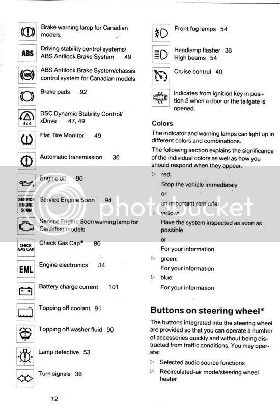Bmw E46 Dash Lights Meanings Adiklight Co
