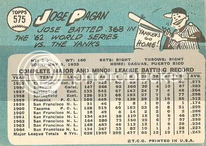 #575 Jose Pagan (back)