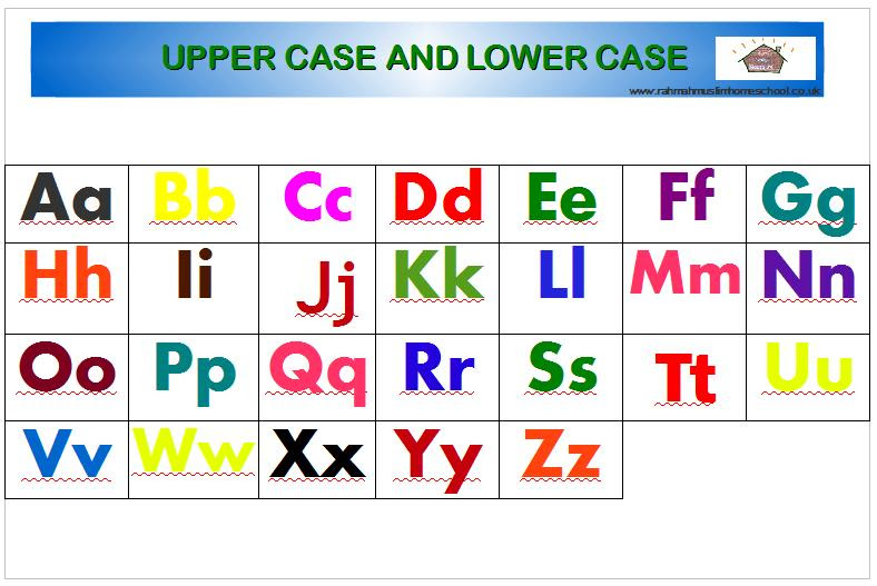 Alphabet Letter Flashcards and Posters (Upper Case and Lower Case ...