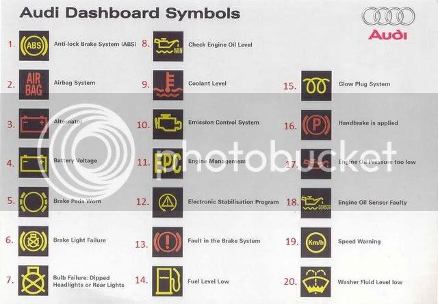 Audi A3 Dashboard Signs