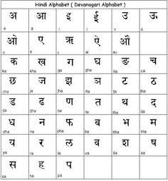Hindi alphabet practice worksheet - Letter छ | Hindi | Pinterest ...