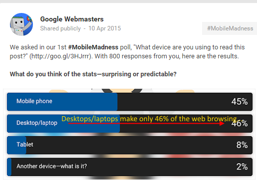 FAQ: Impact of Mobile usability algorithm change on Google search after April 21