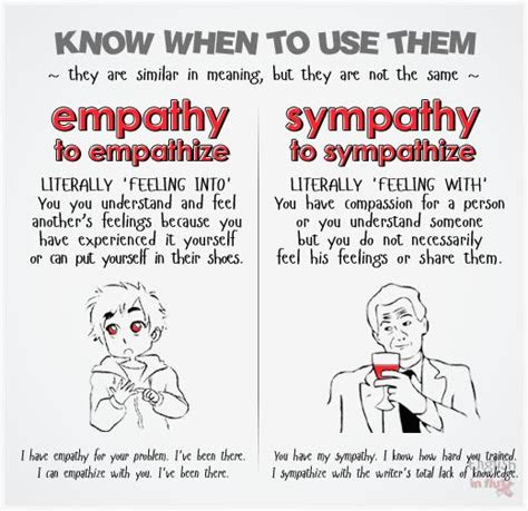 Empathy Vs Sympathy Quotes