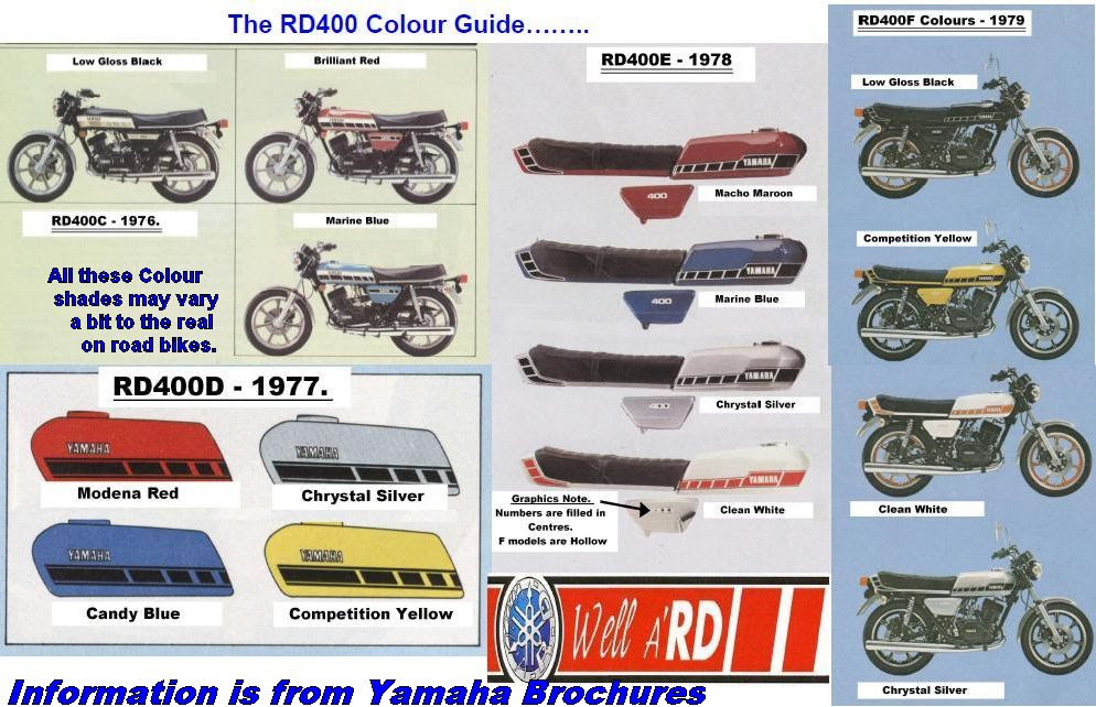 Yamaha Rd 350 Wiring Diagram Color