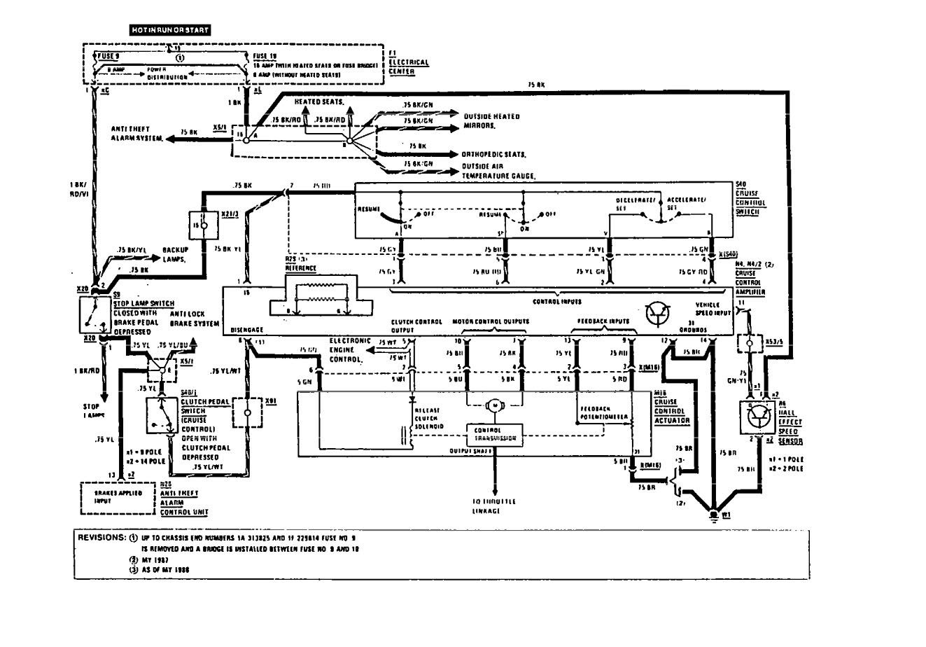 Mercede Slk 32 2002 Fuse Diagram