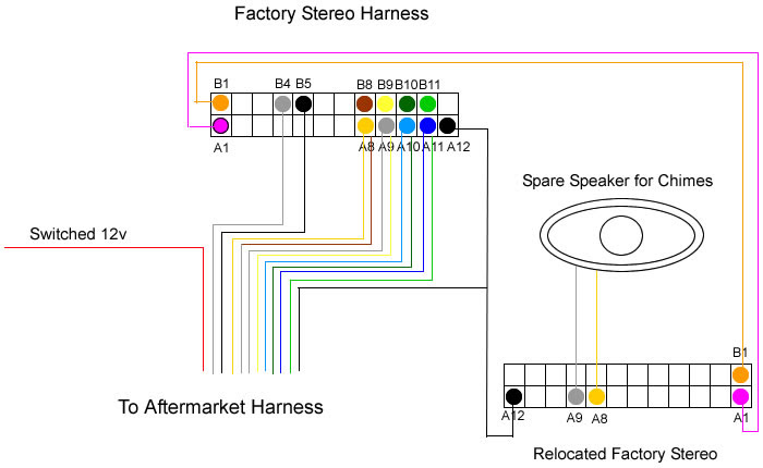2000 Pontiac Sunfire Radio Wiring Harness Diagram Wiring Diagram Level Level Lechicchedimammavale It