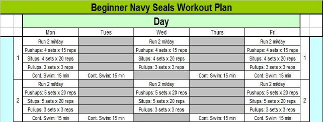 1000+ images about Military Workout on Pinterest | Woman workout ...