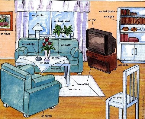 .Vardagsrum